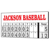 MAC Hanging Numbers Baseball Scoreboard