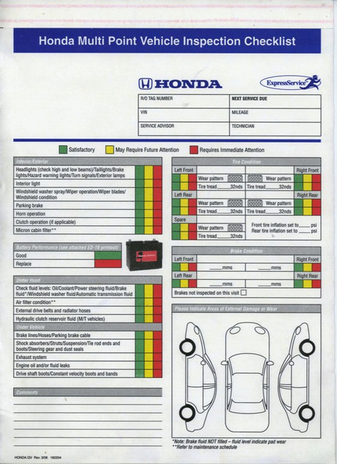 Honda Multi Point Vehicle Inspection Checklist  AutoformsCom