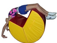 BHW Back Handspring Wheel