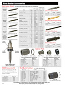 * Rivet Buster Bits and Spare Parts