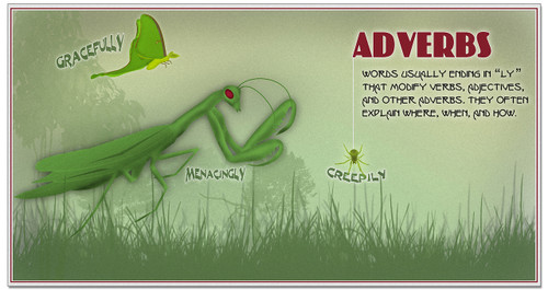 Adverbs- Parts of Speech Poster