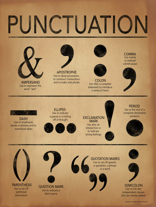 Typography Wall Calendar : Punctuation grammar and writing poster for home office or