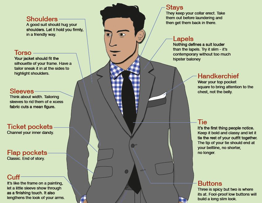What A Modern Suit Means Harrison Blake Apparel