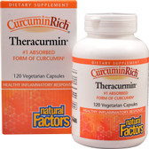 CurcuminRich Theracurmin 120 VCaps, Natural Factors