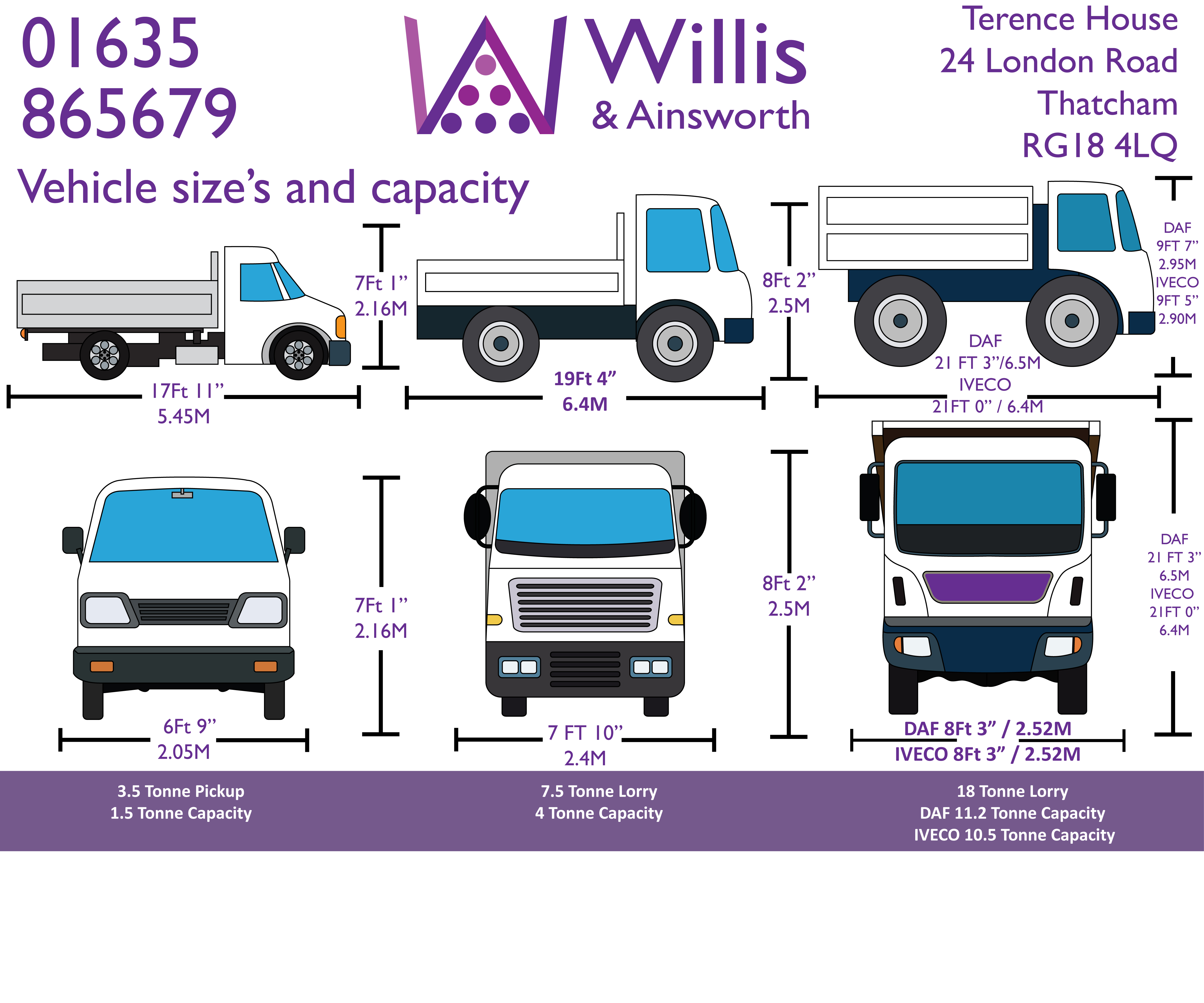 willis-and-ainsworth-vehicle-guide-2017.jpg