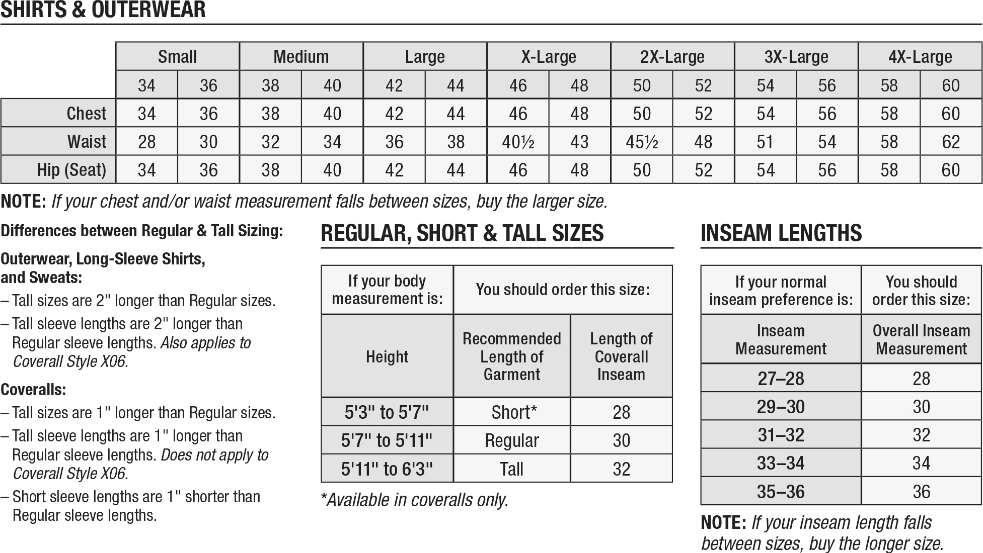 Sizing chart for Carhartt products