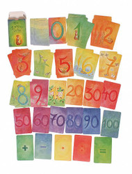 watercolour number cards