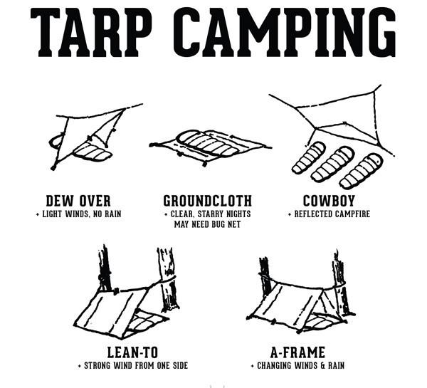 Survival Tarp