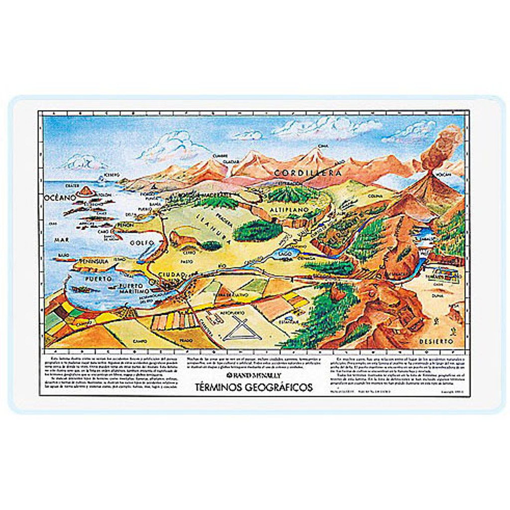 Geographical Terms Laminated Spanish Desk Chart