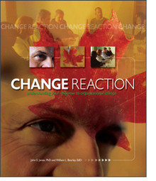 Change Reaction Self Assessment