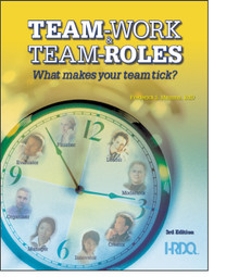 Team-Work & Team-Roles Self Assessment