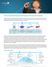 The Curious Role of Brand in the Product Life Cycle (2015 Update)