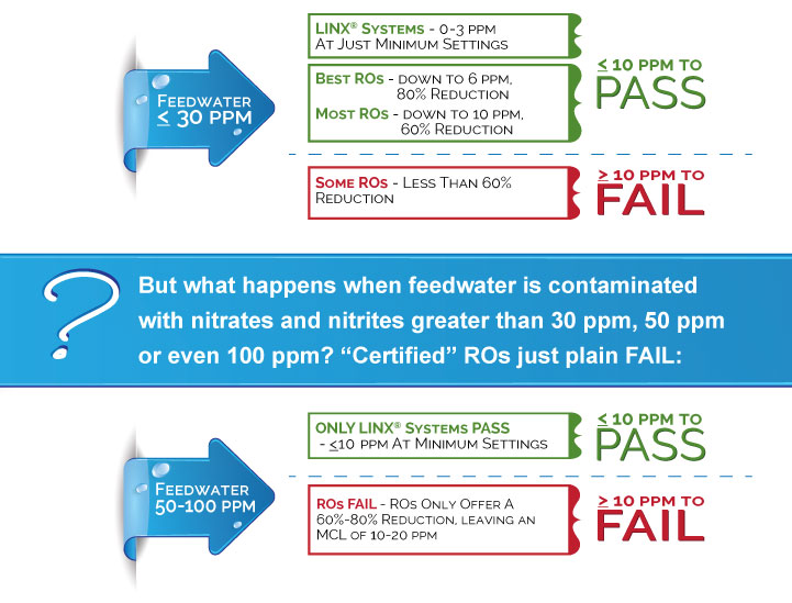 ro-infographs-140-pass-1-.jpg