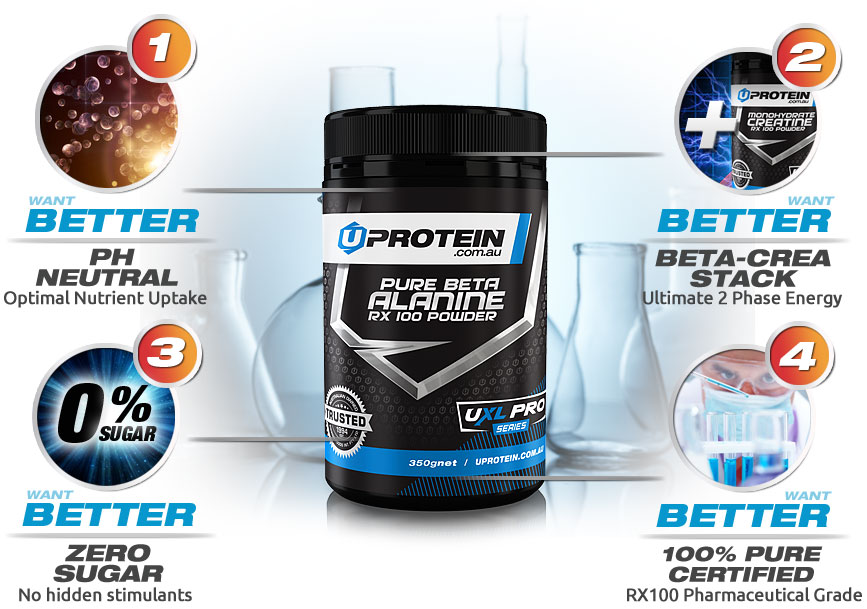 Buy Beta Alanine Powder Online Australia