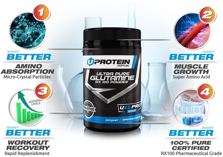Buy Glutamine Powder Online