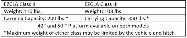 ezcla-spec-box.jpg