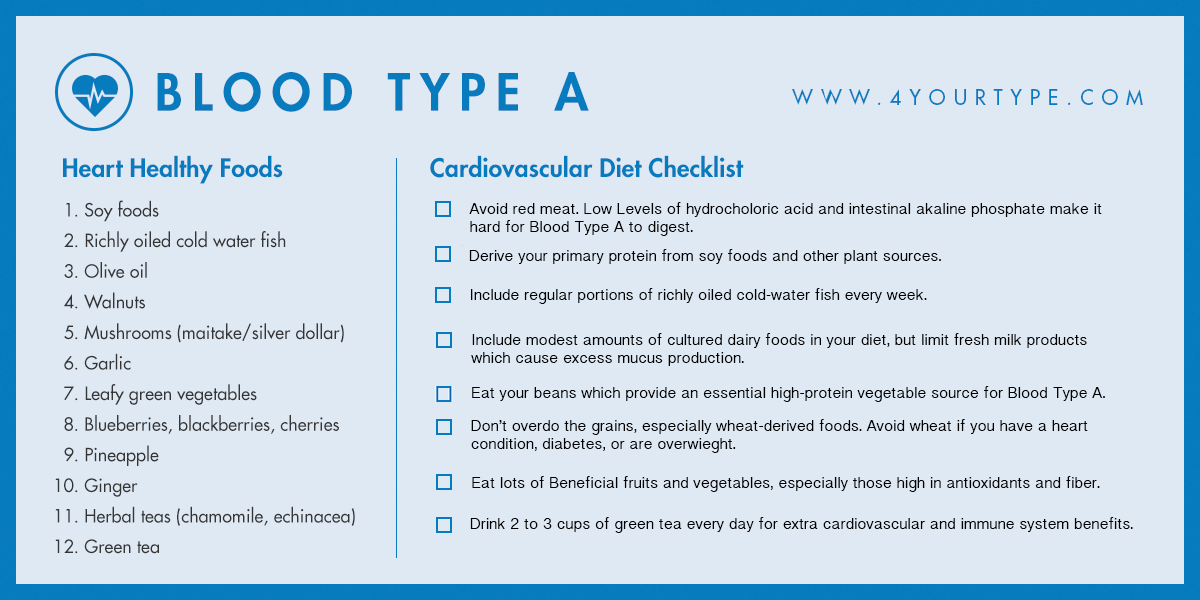 Top Heart Healthy Foods for Blood Type A