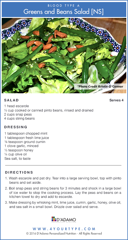 Greens and Beans Salad