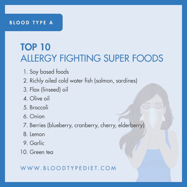 Top 10 Allergy Fighting Super Foods for Blood Type A
