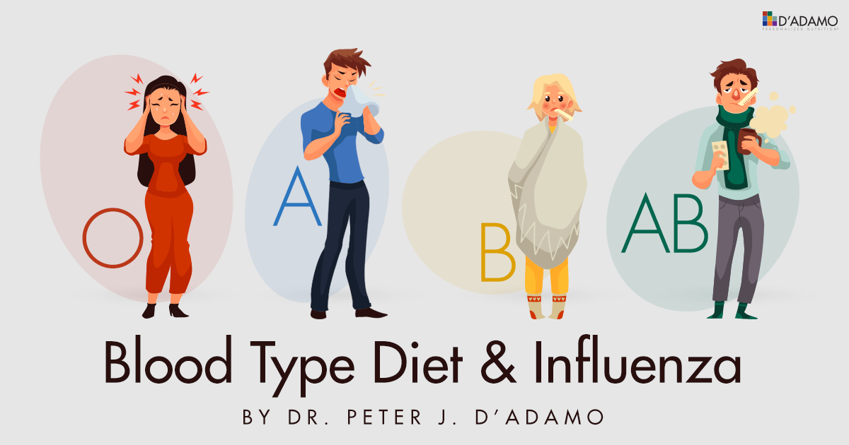 Blood Type Diet and Influenza