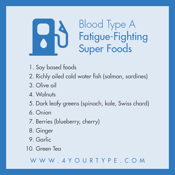 Top 10 Fatigue Fighting Super Foods for Blood Type A