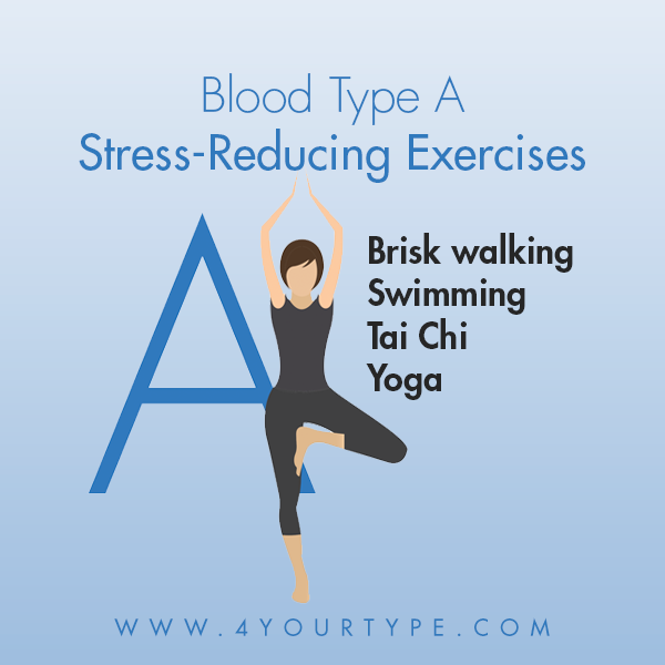 Stress-Reducing Exercises for Blood Type A