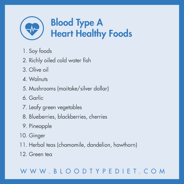 Top Heart Healthy Foods for Blood Type O
