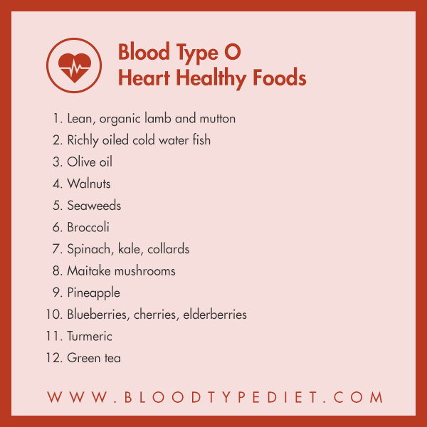 Blood type affects our health, diet and mood
