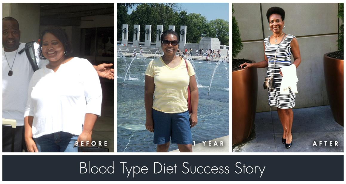 Blood Type Diet Success Story