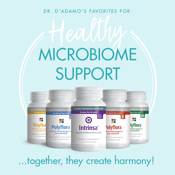 Healthy Microbiome Support