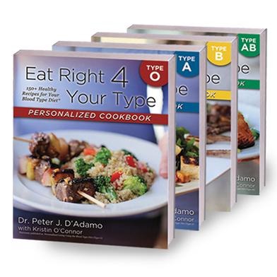Eat Right Cookbooks