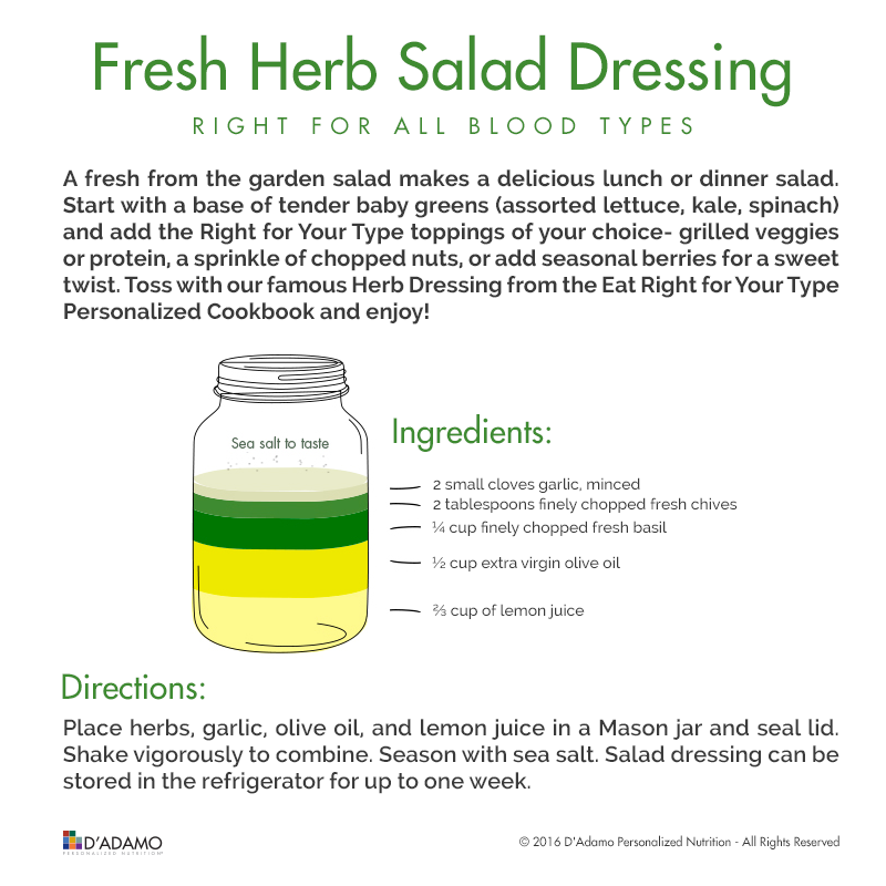 Right for All Types Fresh Herb Salad Dressing - Right For All Blood Types