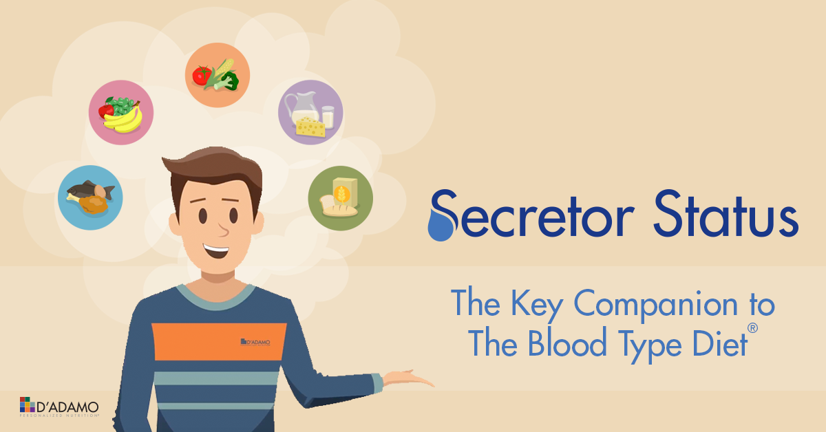 Secretor Status: The Key Companion to The Blood Type Diet