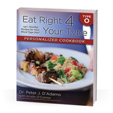 Personalized Cookbook Type O