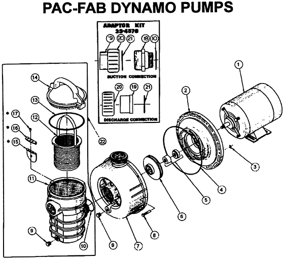 Pentair Dynamo 1 12 Hp Pump 115230v 340106