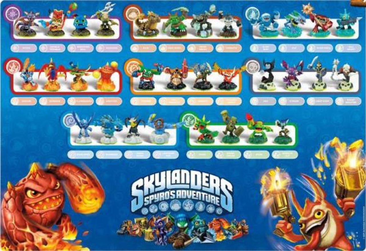Skylanders Character Poster