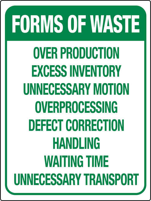 Forms of Waste wall Adhesive sign