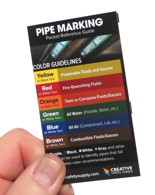 Pipe Marking Pocket Guide Front