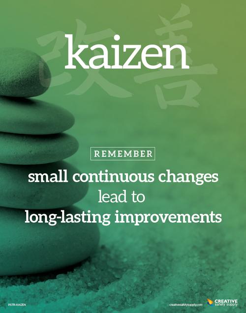 Kaizen Poster