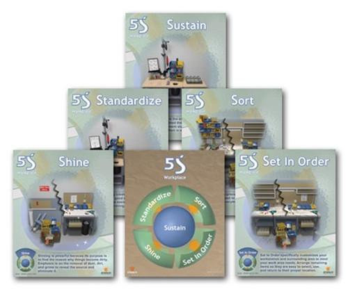 5S Shopfloor Series, with 5S Summary Poster V.2