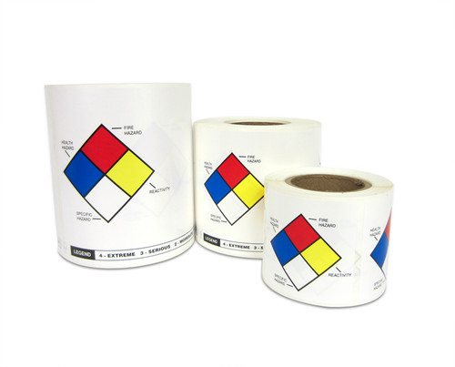 LabelTac 6 & LabelTac 9 NFPA Labels