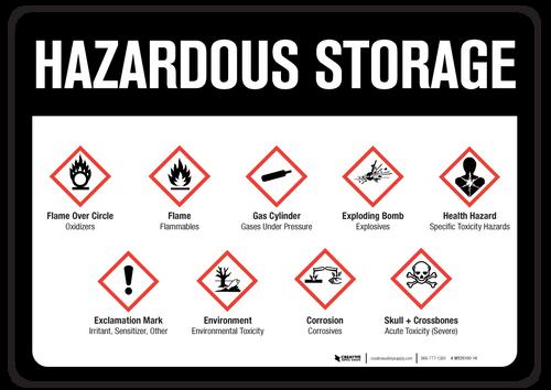 Hazardous Storage - Wall Sign