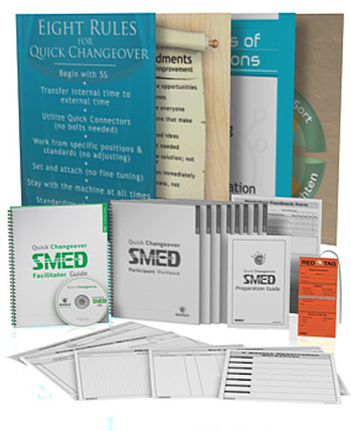 SMED Quick Changeover Solution Package