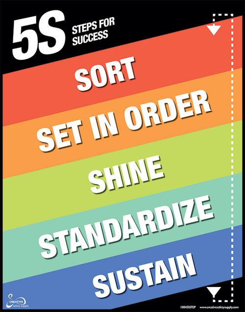 5S Steps Poster