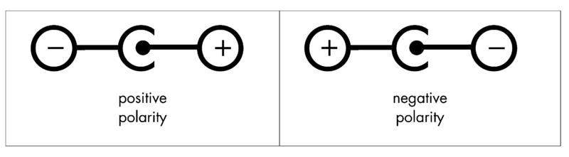 Polarity Symbols