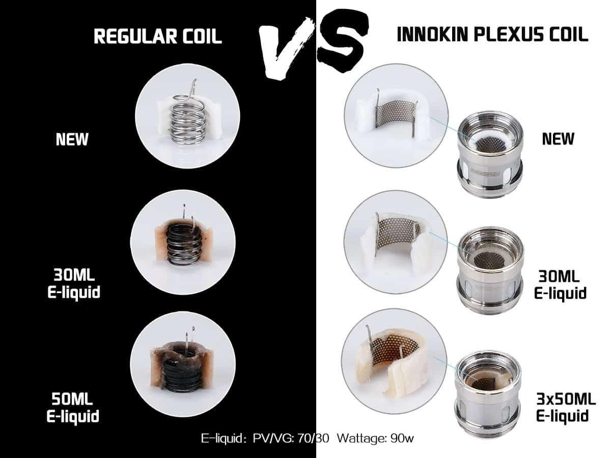 New innokin Proton plexus mesh coils