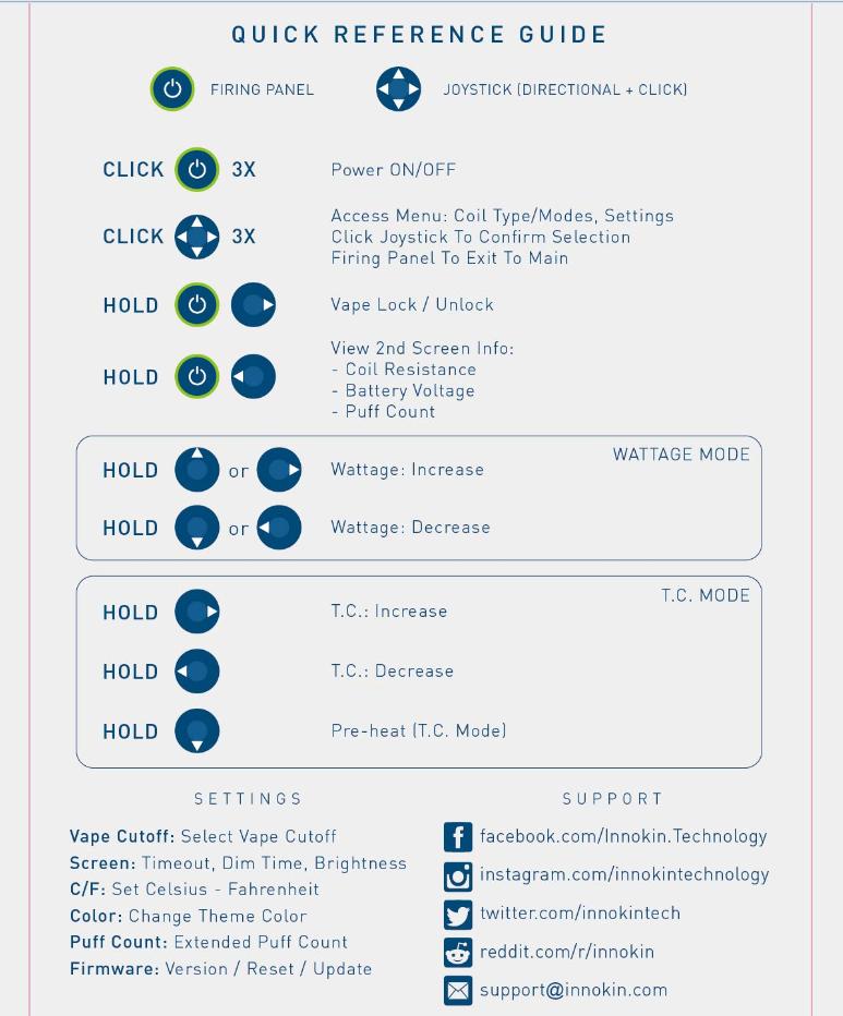 proton plex guide 3