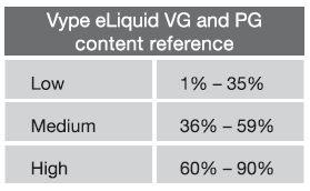 vype-e-liquid-pg-vg-content.jpg