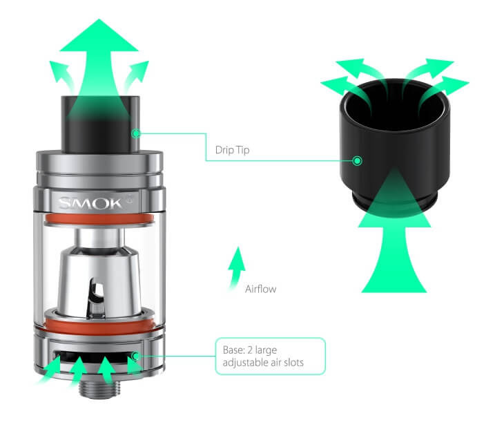 Smok TFV8 Baby Beast Tank; Air flow diagram