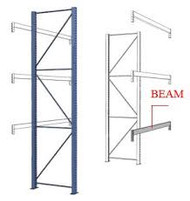 Used Pallet Racking - Contact us for availability